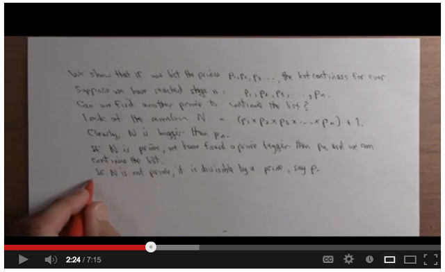 Mathematical Thinking MOOC